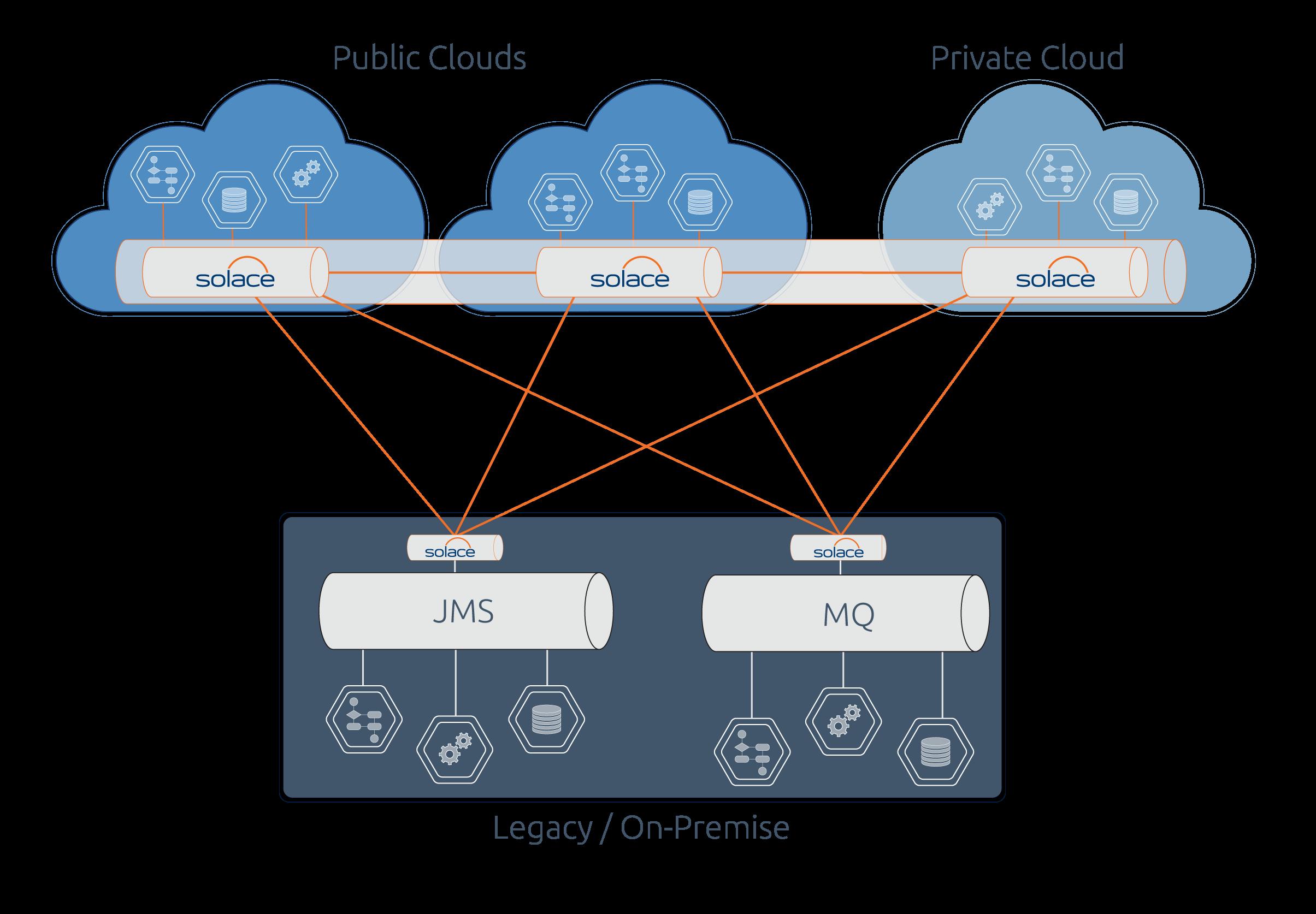 nash-frtb-post-hybrid-cloud-diagram